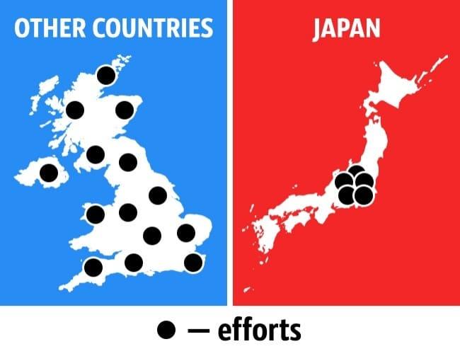 4 Интересни Причини, Поради Които Япония Е Толкова Ексцентрична 10