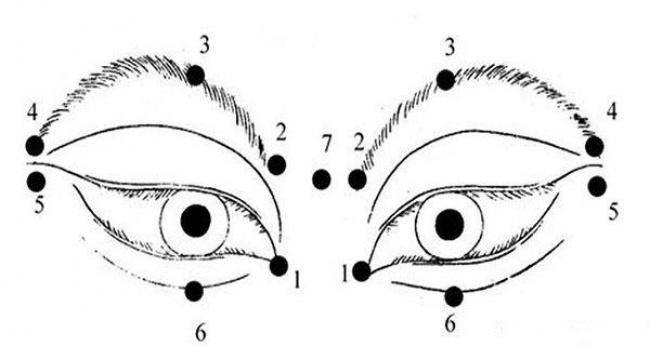 С тези 10 доказани начини ще си подобриш зрението само за минути! Вижте ги! 55