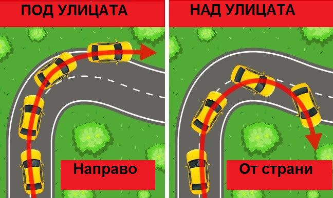 Ако сте неопитен шофьор трябва да прочетете това задължително! 18