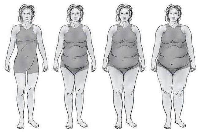 За да разберете какво хормонално разстройство сте изразили, достатъчно е да погледнете тялото си 60