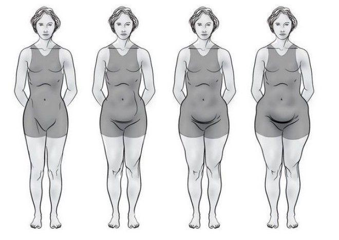За да разберете какво хормонално разстройство сте изразили, достатъчно е да погледнете тялото си 62