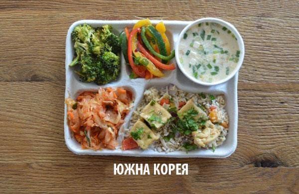 Как изглежда училищният обяд в различните държави 55