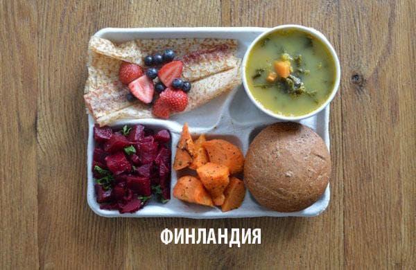 Как изглежда училищният обяд в различните държави 58