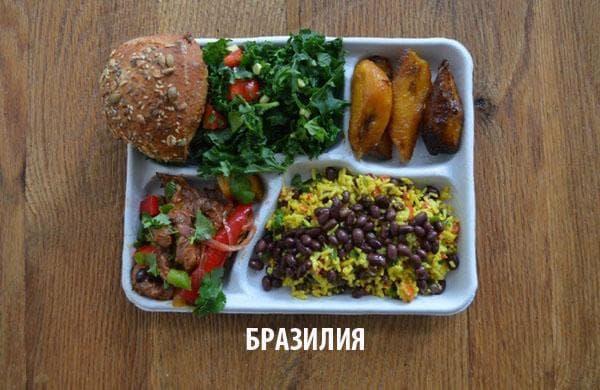 Как изглежда училищният обяд в различните държави 60